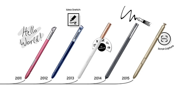 Galaxy Note S Pen Evolution