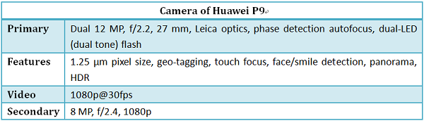 Huawei P9 Specification
